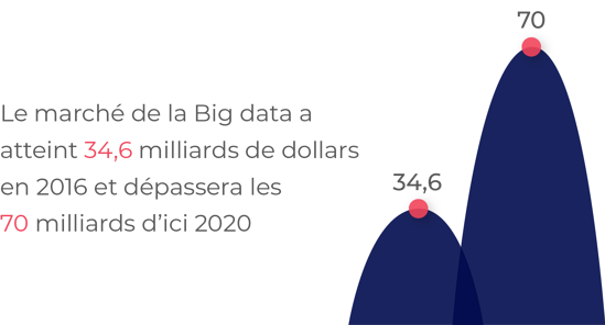 data-big-2