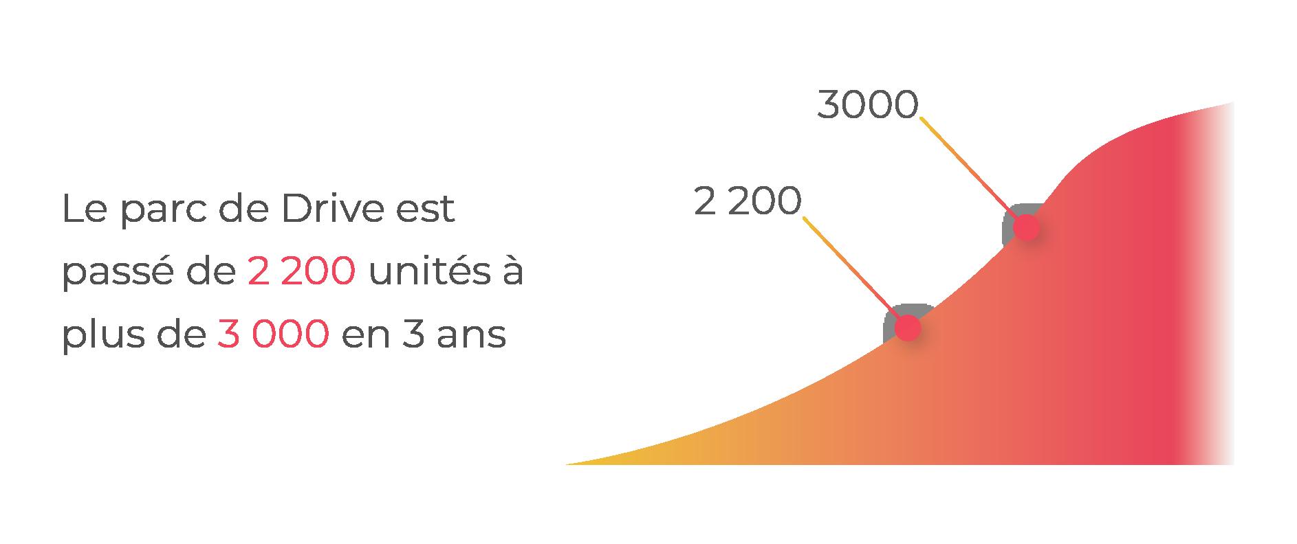 gradient-graph